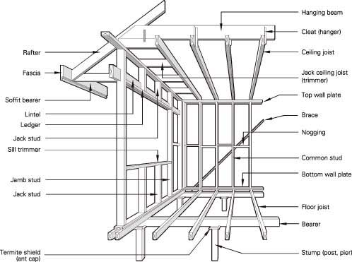 Roof Construction Terms further Shed Details likewise 010g 0009 moreover Small House Plans With Deck in addition Gable Hip Roof Design. on porch roof plans